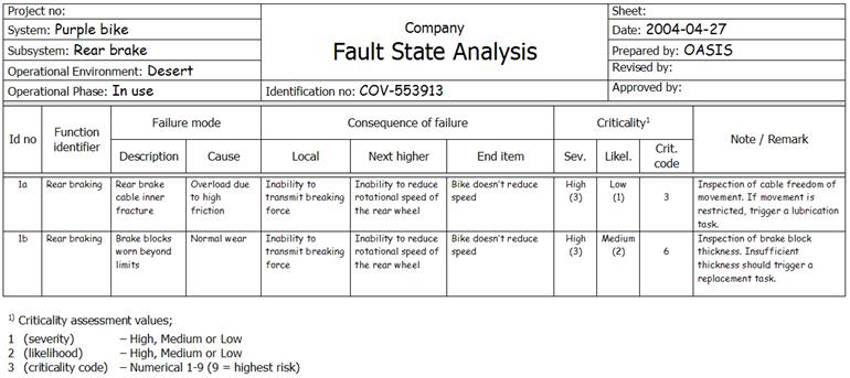 DEX (D002):— fault_states